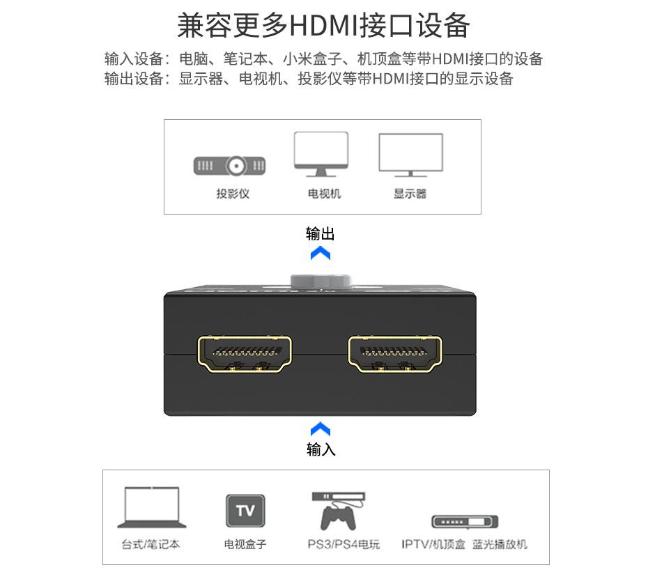 HDMI切换分配器1进2出2H兼容多种hdmi接口设备