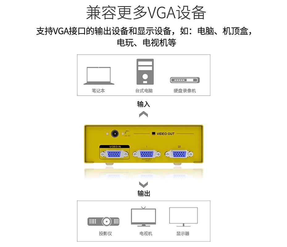 VGA高频分配器1分2 H602兼容VGA接口设备