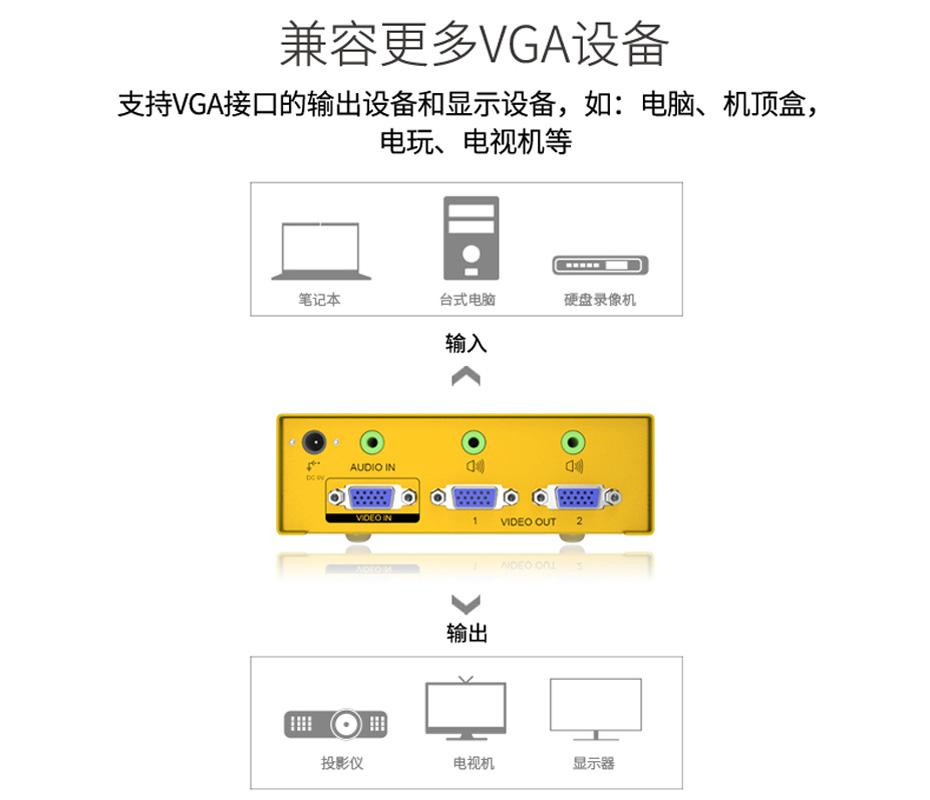 VGA高频分配器1进2出H602A兼容多种vga设备
