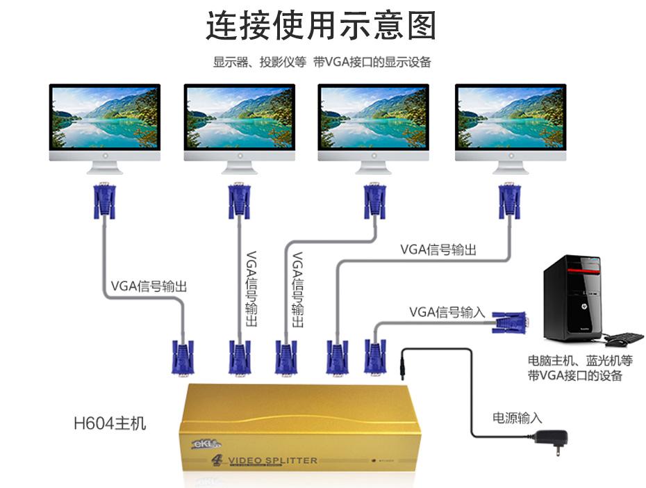VGA高频分配器1分4 H604连接使用示意图