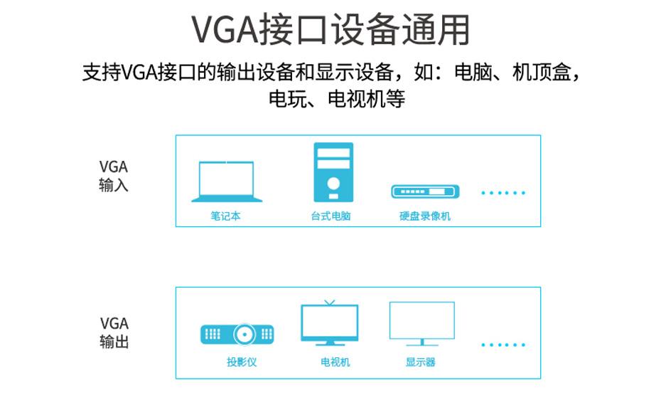 一进四出vga高频分配器H604A兼容绝大多数VGA接口视频设备