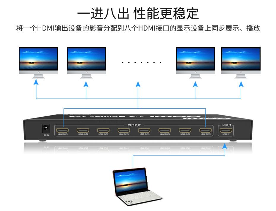 HDMI分配器1进8出MiniHS108普通连接示意图