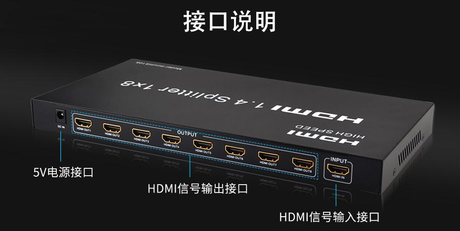 HDMI分配器1进8出MiniHS108接口说明