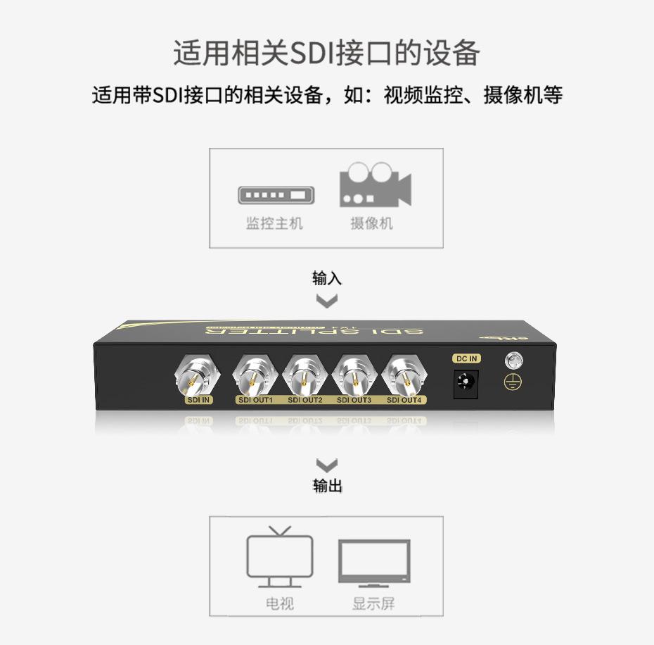 SDI分配器一进四出SD104适用SDI接口设备