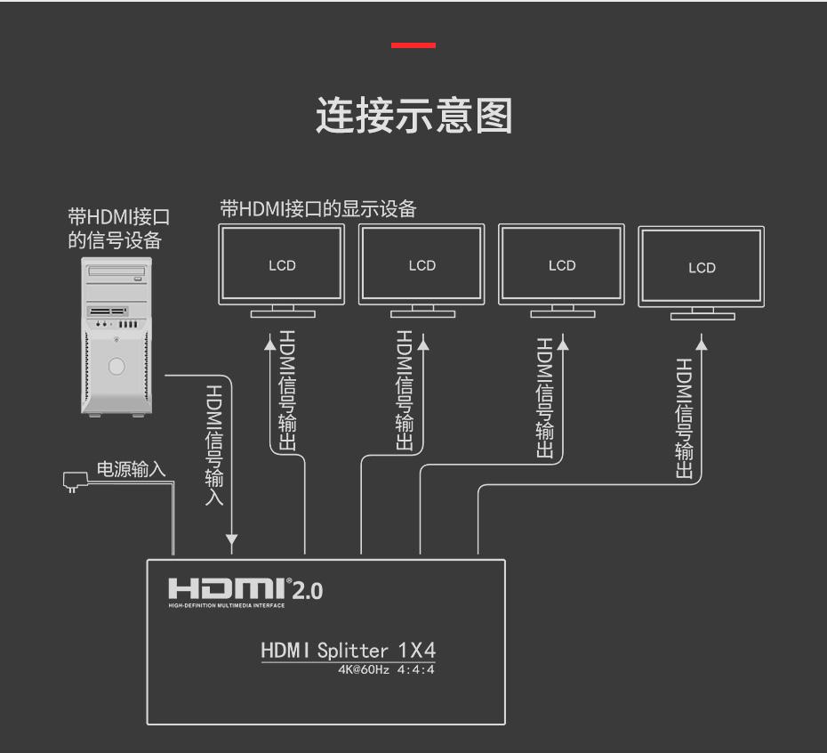 HDMI2.0分配器1分4 UH04连接使用示意图