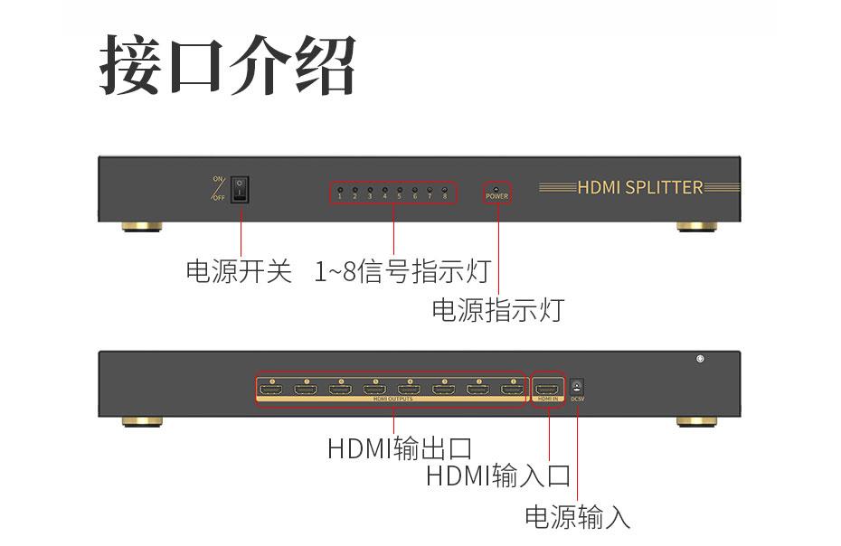 HDMI2.0分配器8路UH08R接口说明图