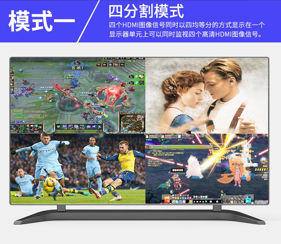 HDMI四画面分割器VS04模式一 四分割模式