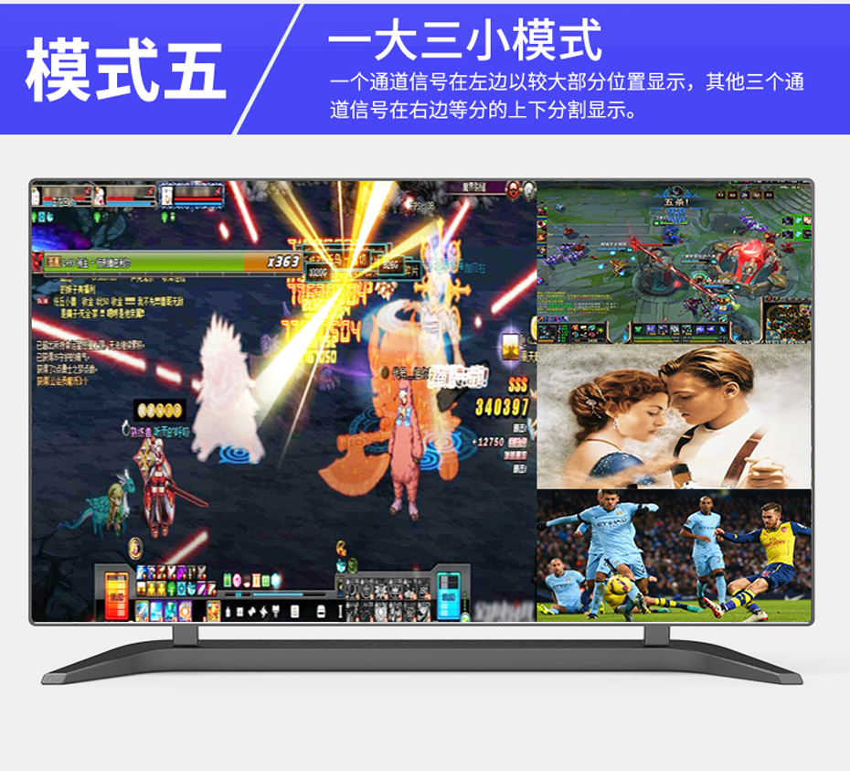 HDMI四画面分割器VS04模式五 一大三小模式