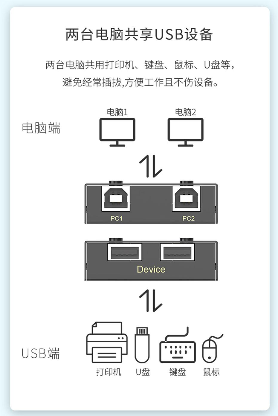 USB共享器二进二出02U共享两台电脑
