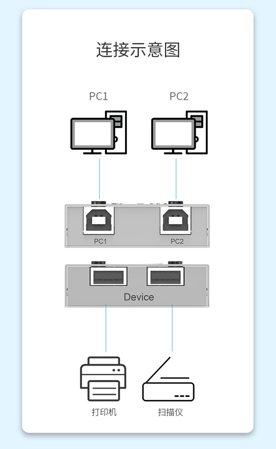 2口USB打印机共享器02UA连接使用示意图