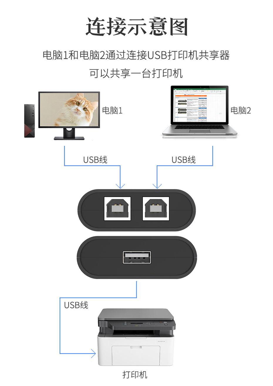 免驱动USB打印机共享器201U连接使用示意图