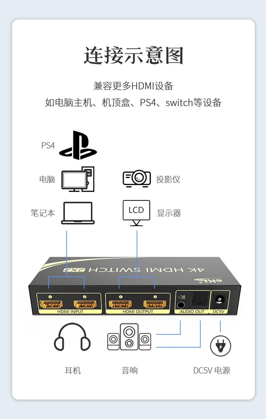 HDMI切换器2进2出212H连接使用示意图