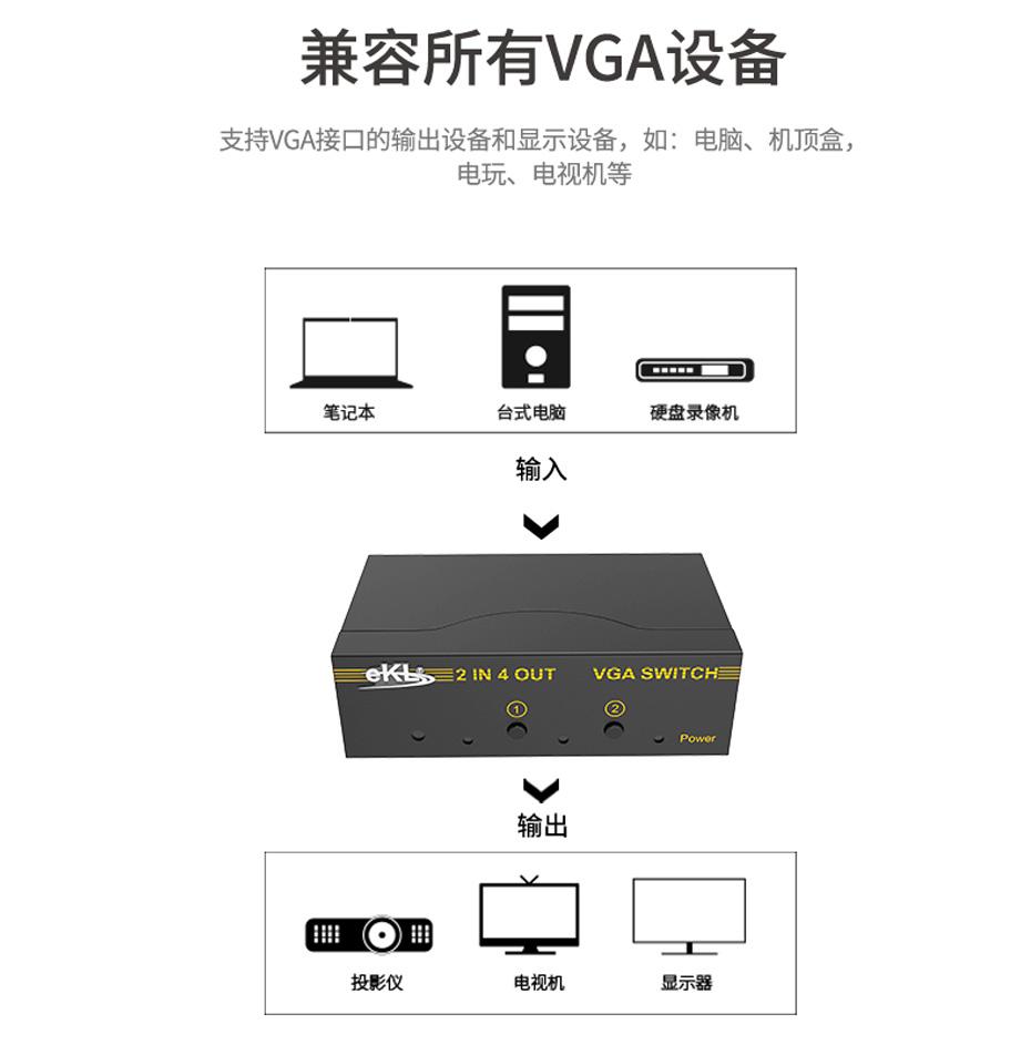 二进四出vga切换器214R兼容VGA接口设备