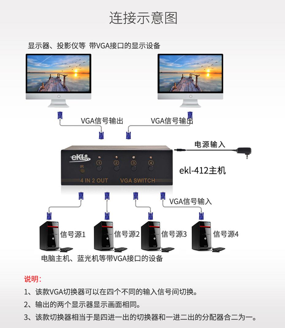 VGA切换器4进2出412连接使用示意图
