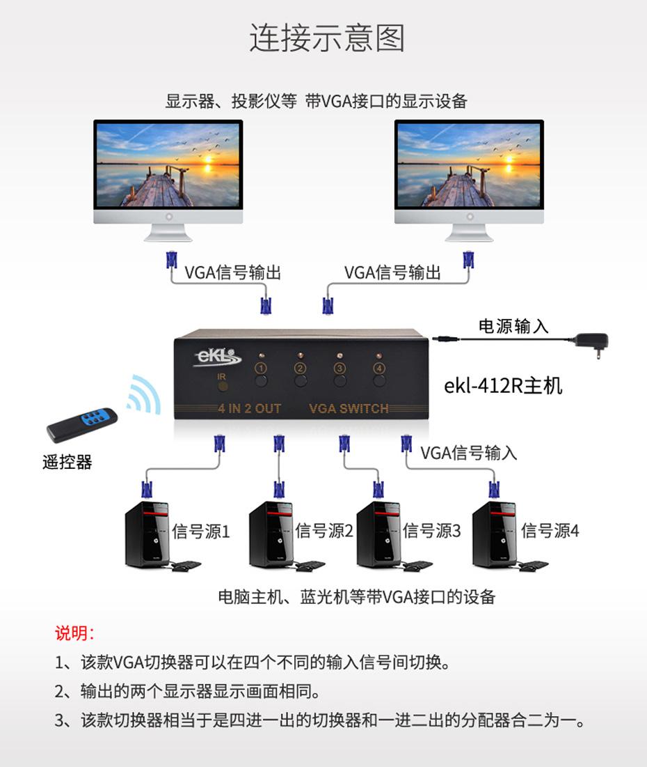 四进二出VGA切换器412R连接使用示意图