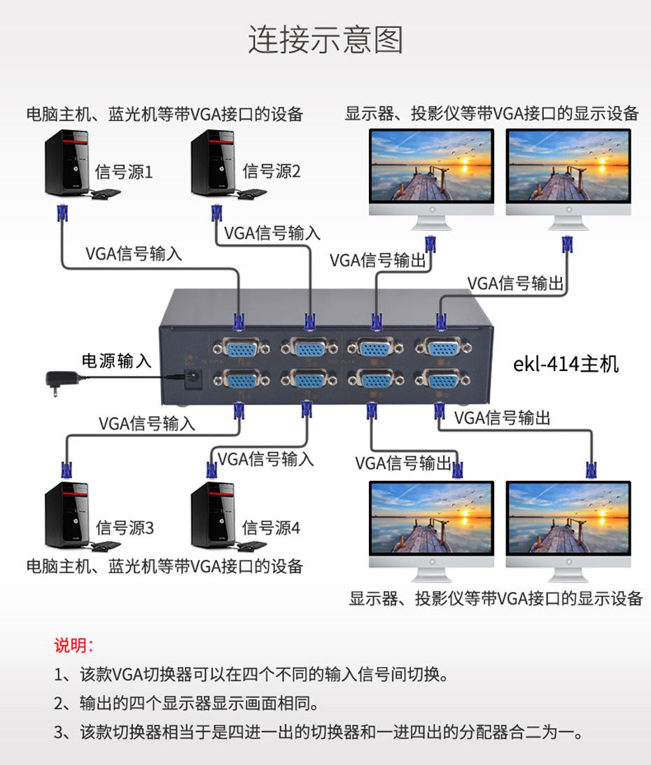 vga切换分配器四进四出414连接使用示意图