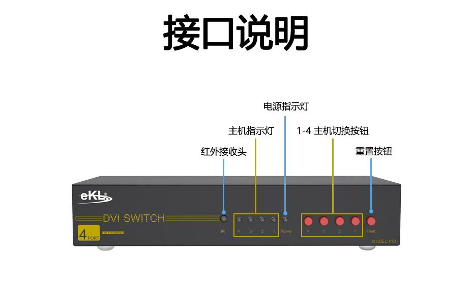 DVI切换器4进1出41D接口说明