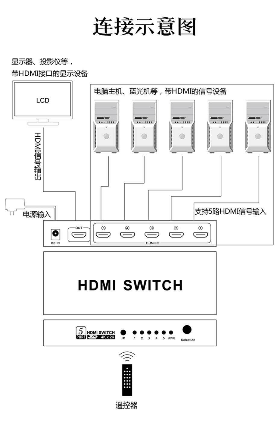 HDMI切换器5进1出/5切1/五进一出51HN使用全金属外壳