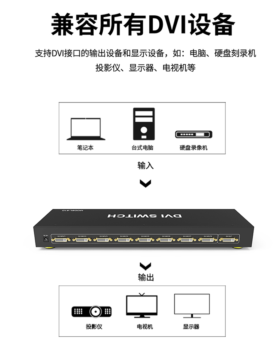 DVI切换器8进1出81D兼容DVI接口设备