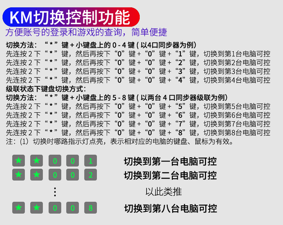 【4口USB键盘鼠标同步控制器】U304 km切换控制功能热键操作说明