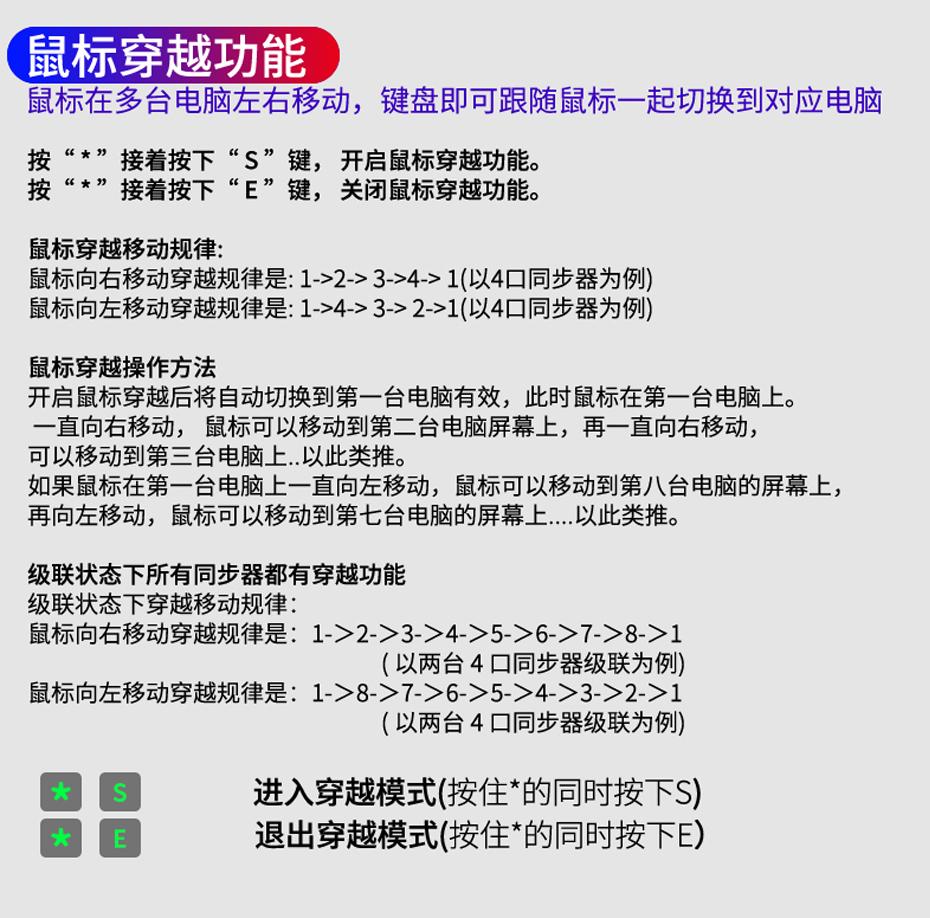 【4口USB键盘鼠标同步控制器】U304鼠标穿越功能热键操作说明