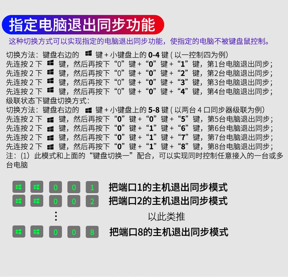 【4口USB键盘鼠标同步控制器】U304指定电脑退出同步功能热键操作说明