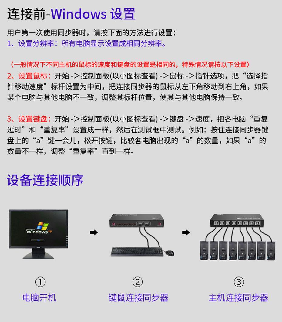 8口键盘鼠标同步器/游戏同步器U308连接前设置