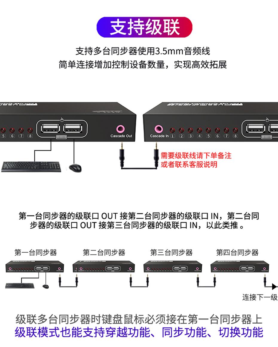 8口游戏同步器U308支持级联
