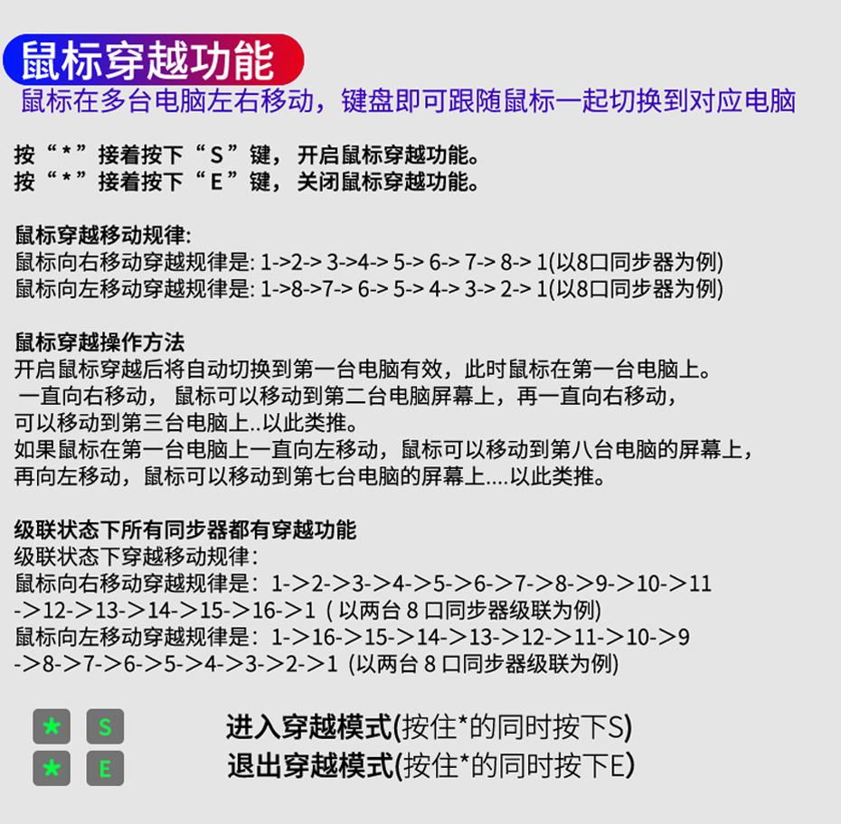 8口游戏同步器U308鼠标穿越功能