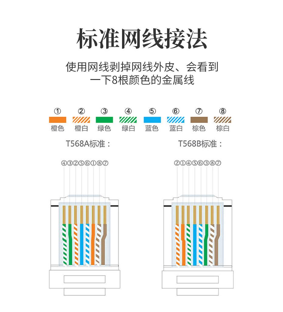 网线工具套装标准网线接法
